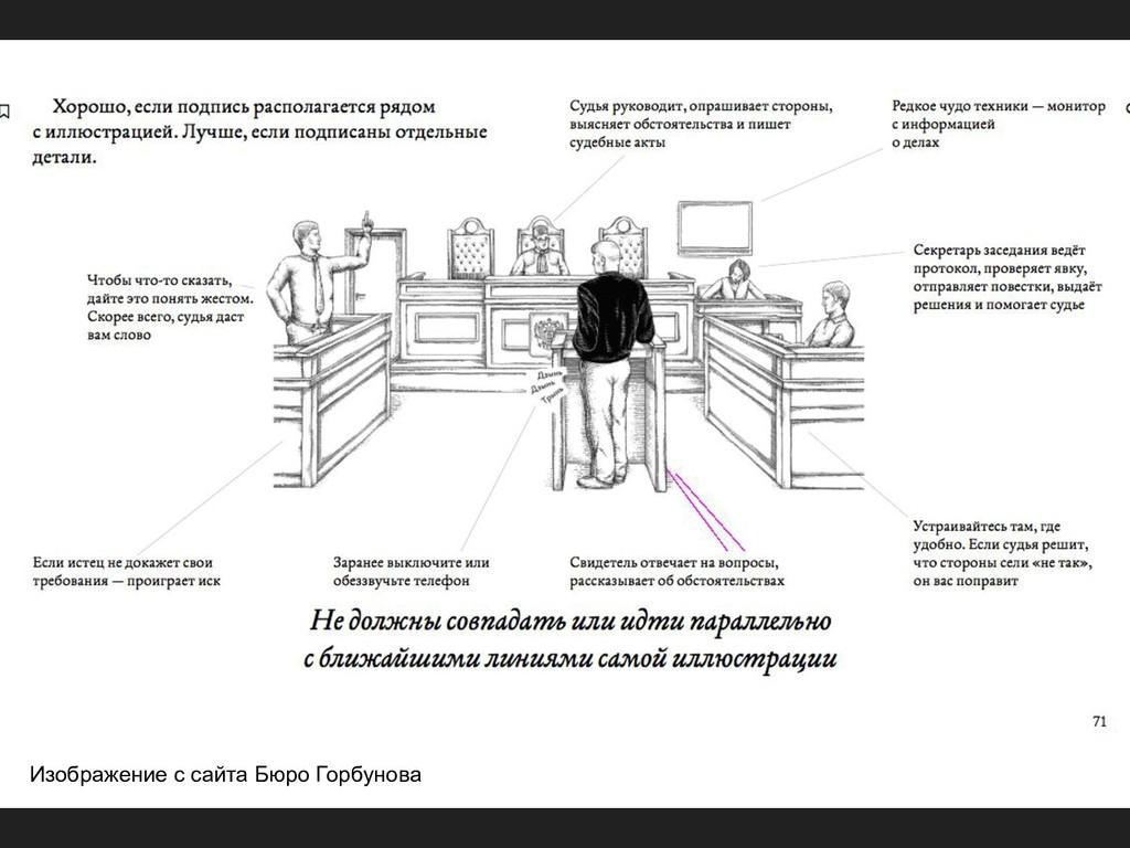 Изображение с сайта Бюро Горбунова