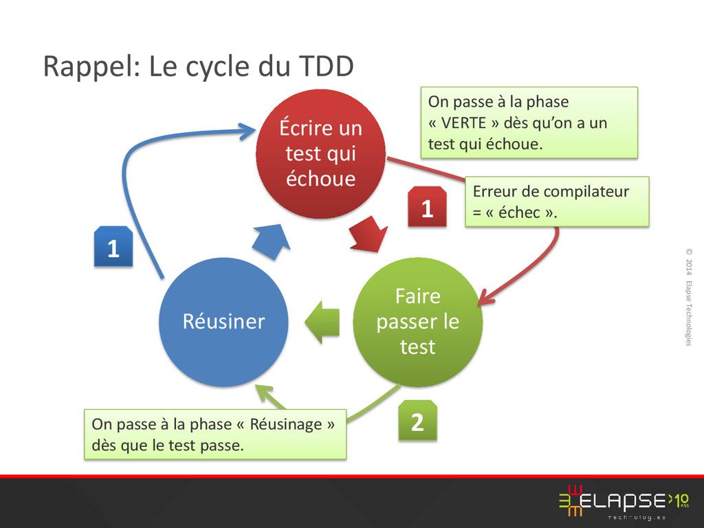 © 2014 Elapse Technologies Rappel: Le cycle du ...