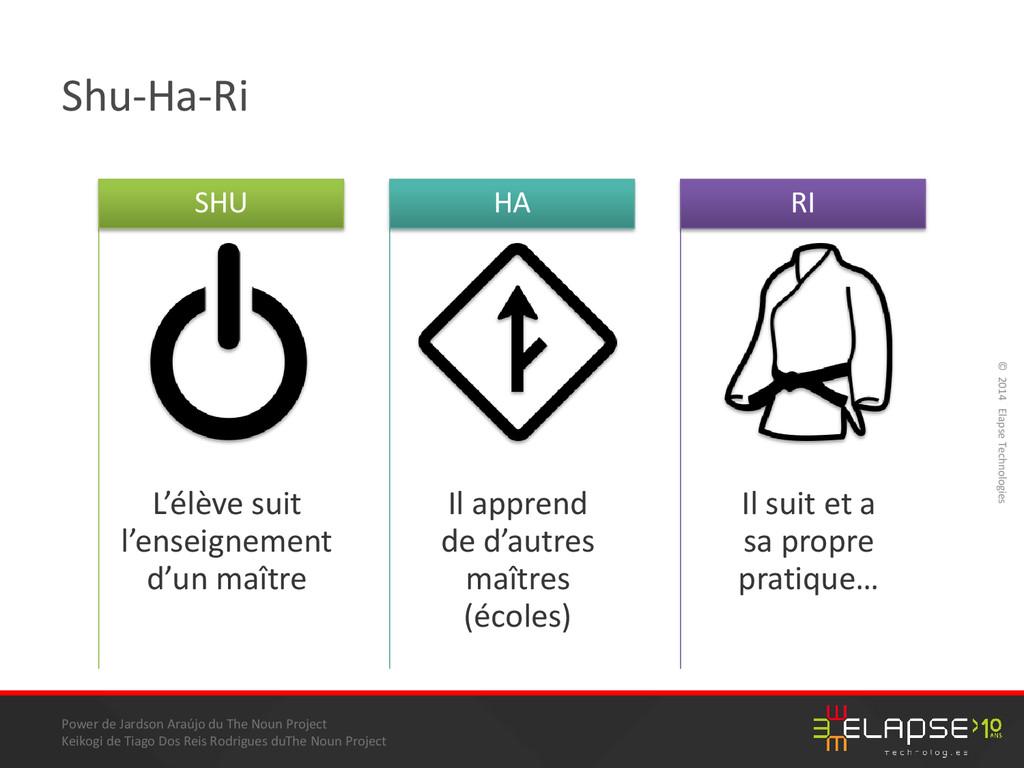 © 2014 Elapse Technologies Shu-Ha-Ri L'élève su...