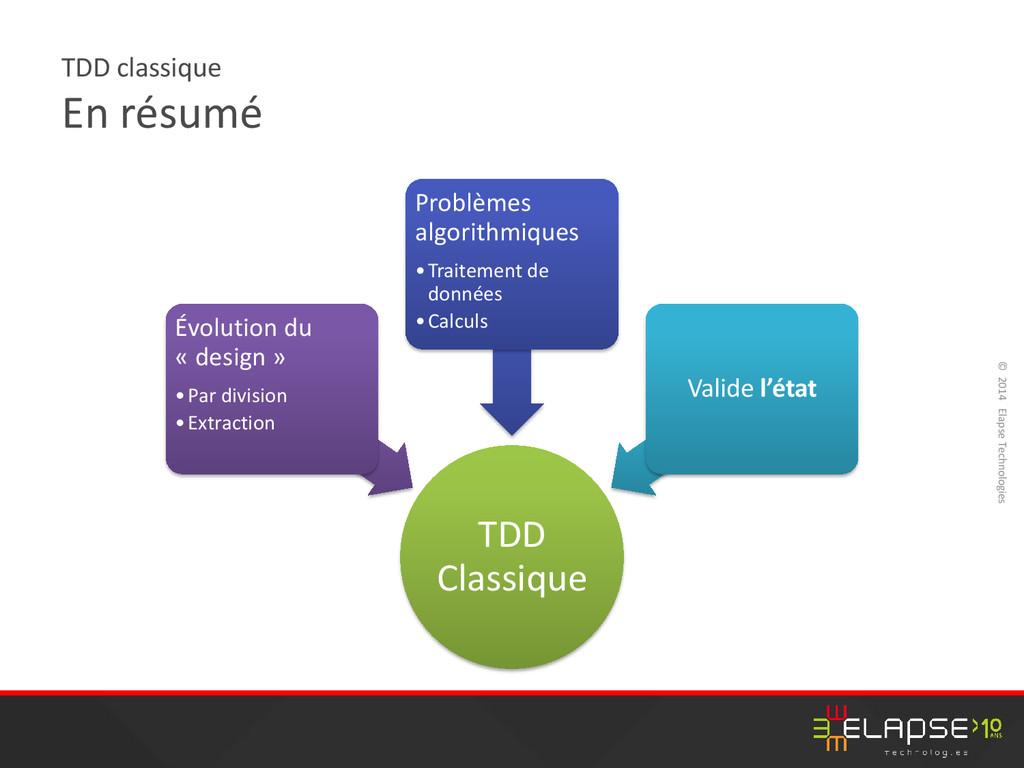 © 2014 Elapse Technologies TDD classique En rés...
