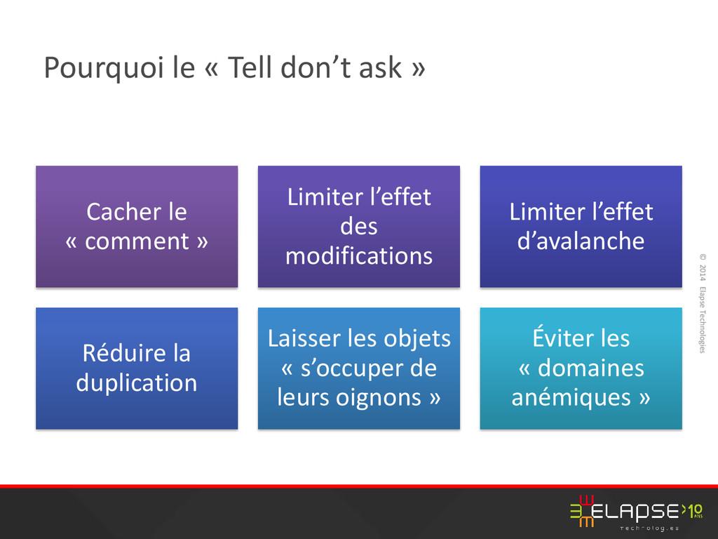 © 2014 Elapse Technologies Pourquoi le « Tell d...