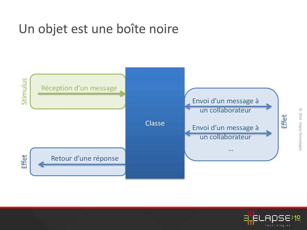 © 2014 Elapse Technologies Stimulus Un objet es...