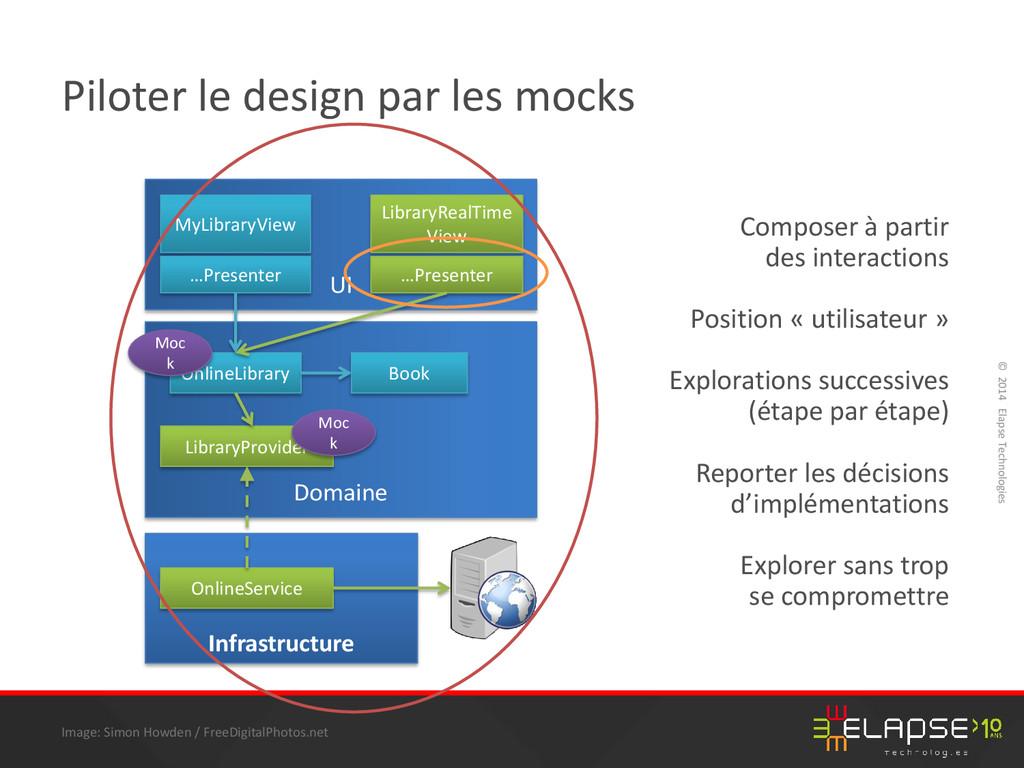 © 2014 Elapse Technologies Piloter le design pa...