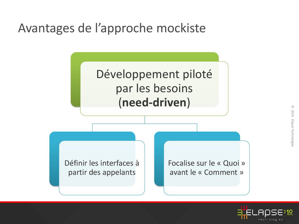 © 2014 Elapse Technologies Avantages de l'appro...