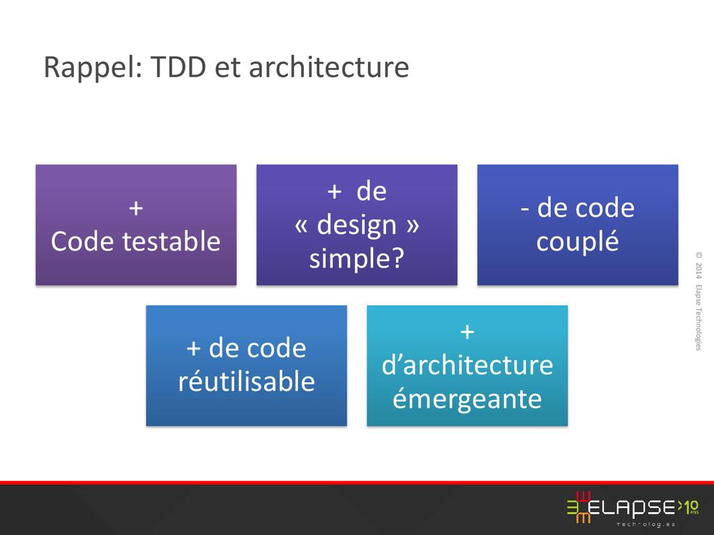 © 2014 Elapse Technologies Rappel: TDD et archi...