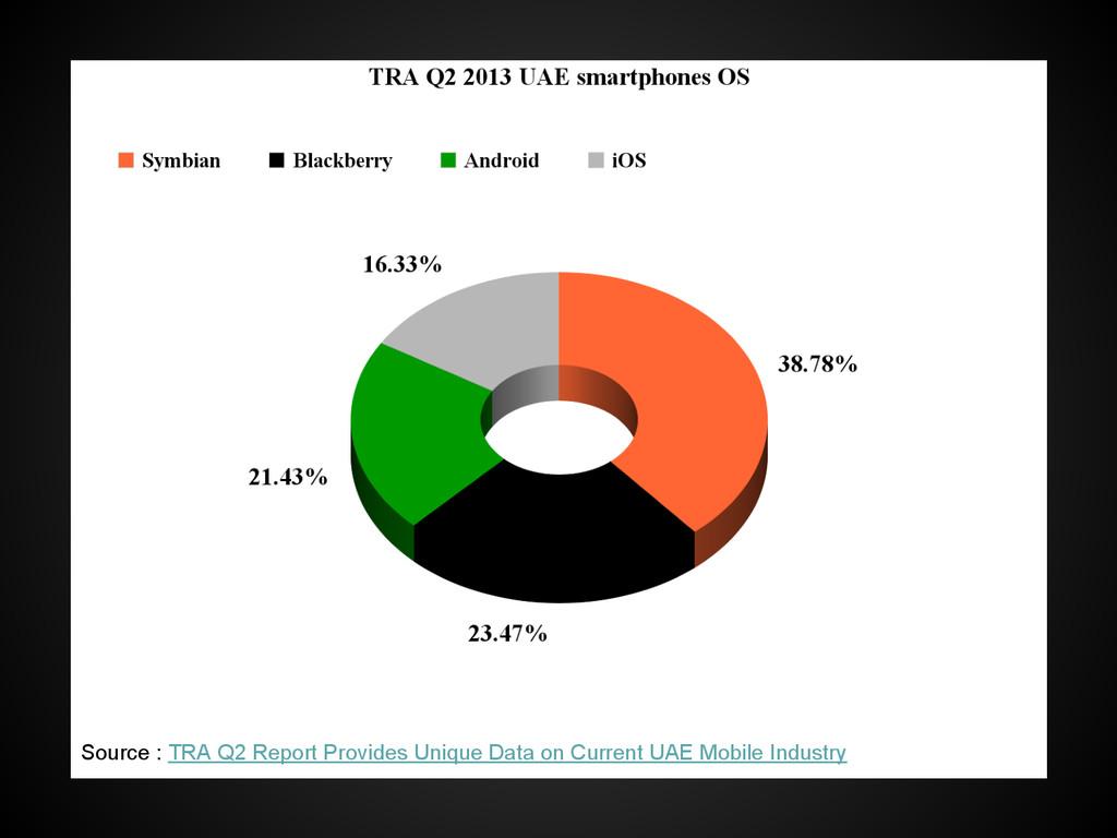Source : TRA Q2 Report Provides Unique Data on ...
