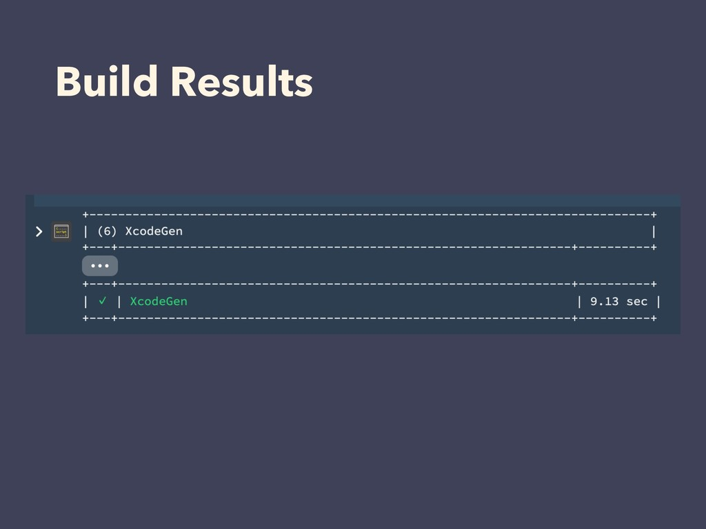 Build Results