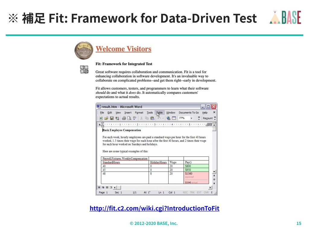 © - BASE, Inc. ※ 補⾜ Fit: Framework for Data-Dri...