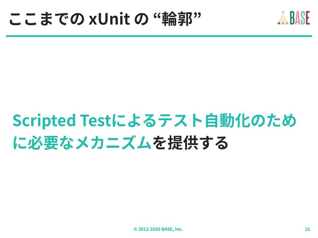 "© - BASE, Inc. ここまでの xUnit の ""輪郭"" Scripted Test..."