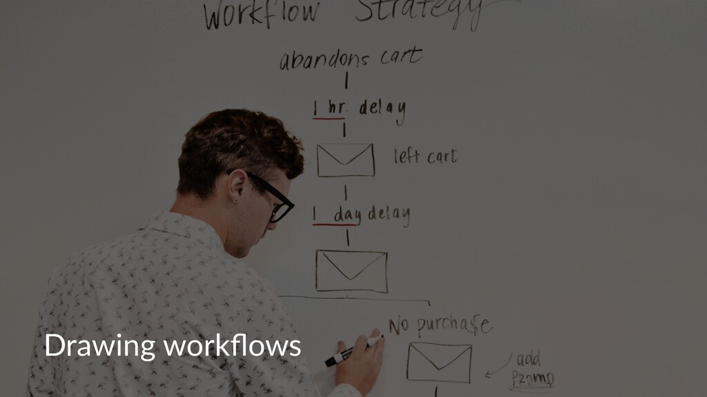 Drawing workflows