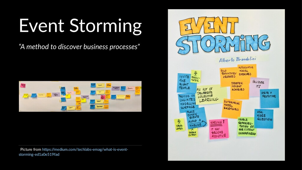 "Event Storming ""A method to discover business p..."