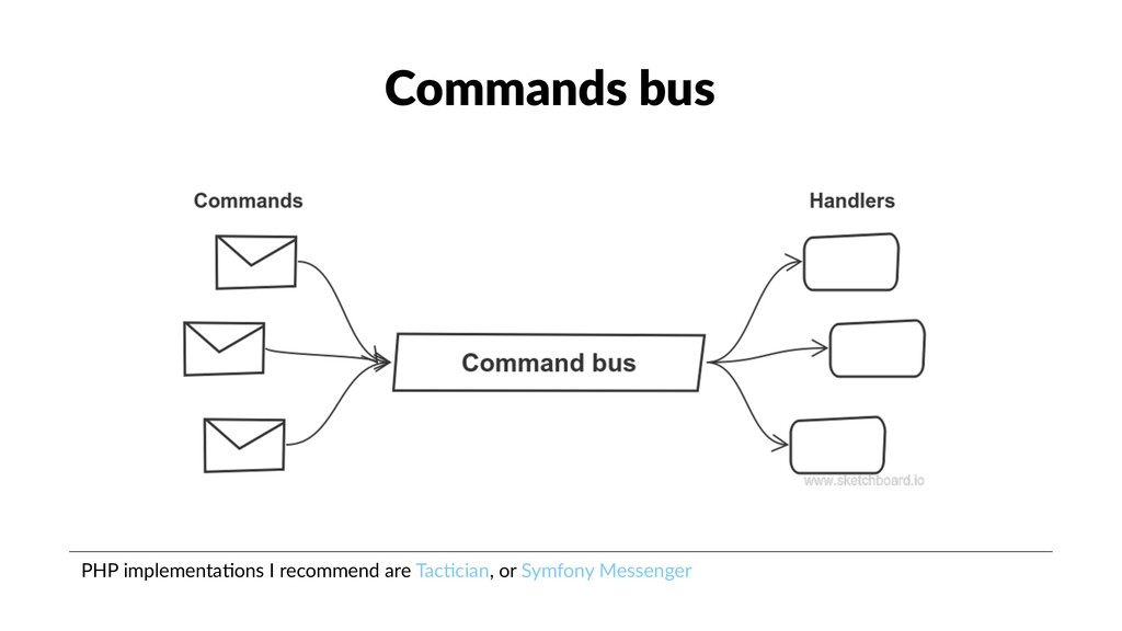 Commands bus PHP implementa,ons I recommend are...