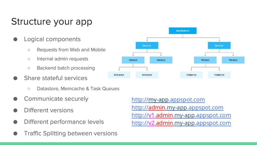 ○ ○ ○ ○ http://my-app.appspot.com http://admin....