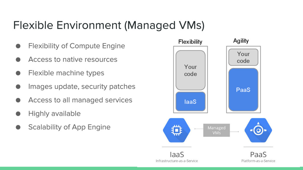 PaaS IaaS Flexibility Agility Your code Your co...