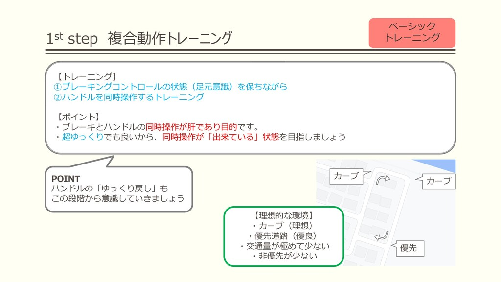 1st step 複合動作トレーニング ベーシック トレーニング 【トレーニング】 ①ブレーキ...
