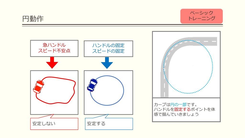 円動作 カーブは円の⼀部です。 ハンドルを固定するポイントを体 感で掴んでいきましょう ハンド...