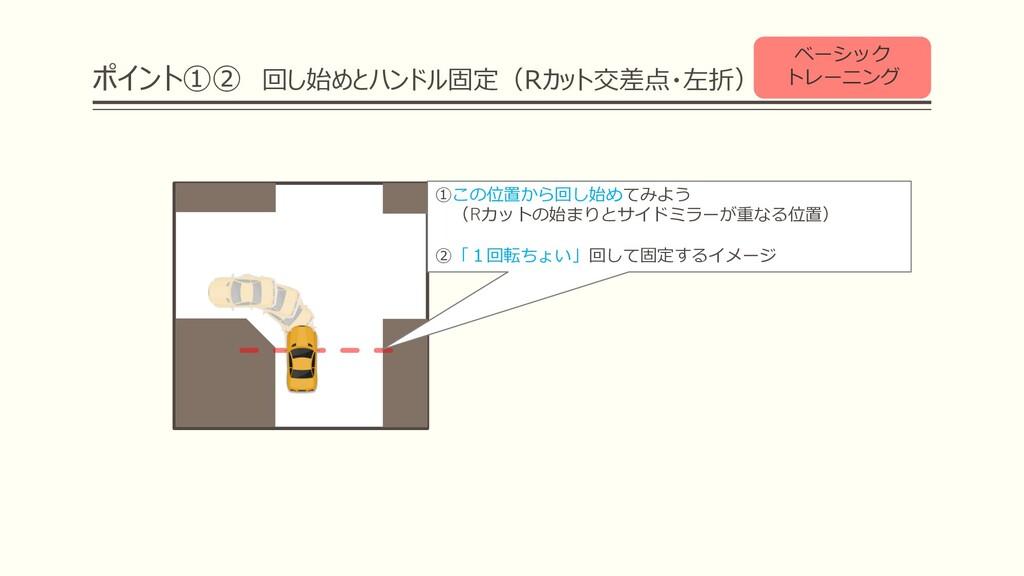 ポイント①② 回し始めとハンドル固定(Rカット交差点・左折) ベーシック トレーニング ①この...