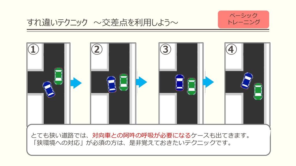すれ違いテクニック 〜交差点を利⽤しよう〜 ① ② ③ ④ とても狭い道路では、対向⾞との阿吽...