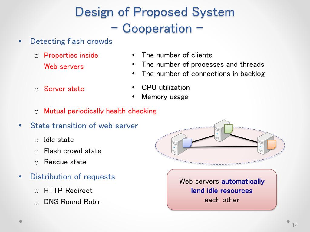 • Detecting flash crowds o Properties inside We...