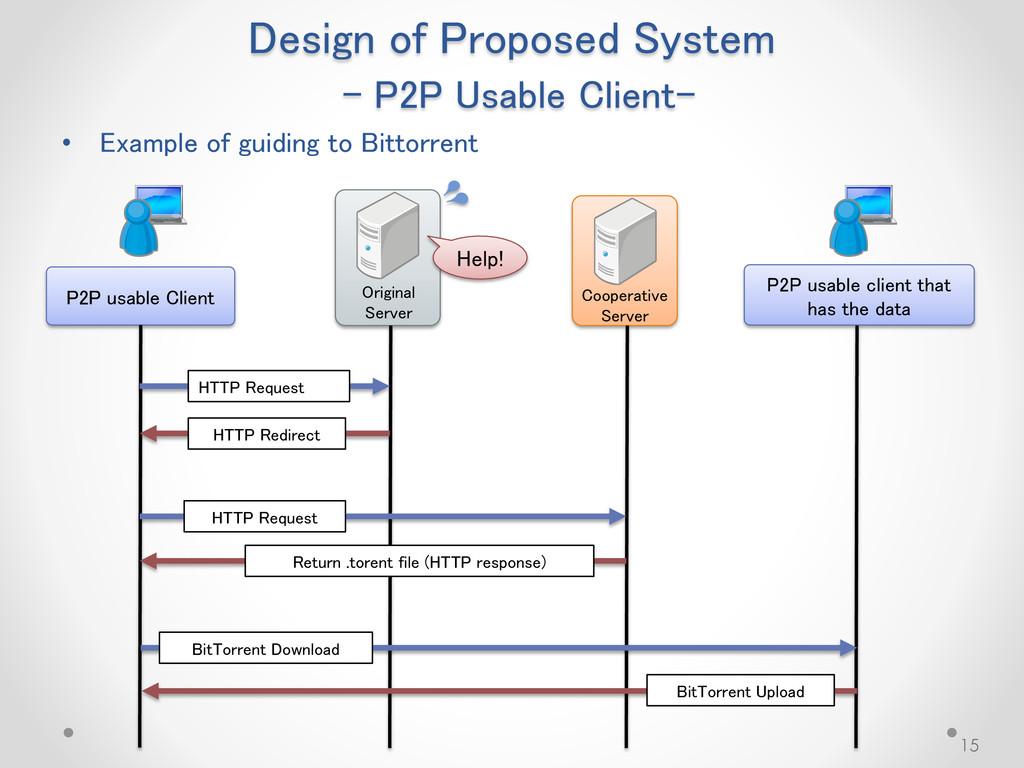 • Example of guiding to Bittorrent 15 Original ...