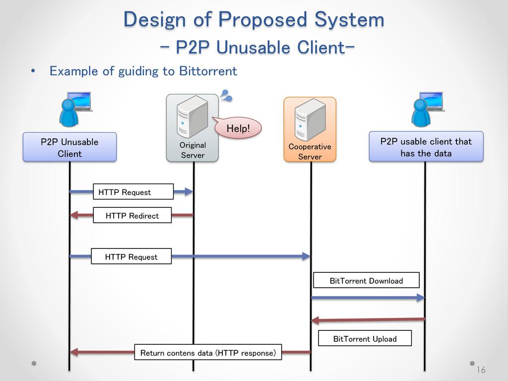 • Example of guiding to Bittorrent 16 Original ...
