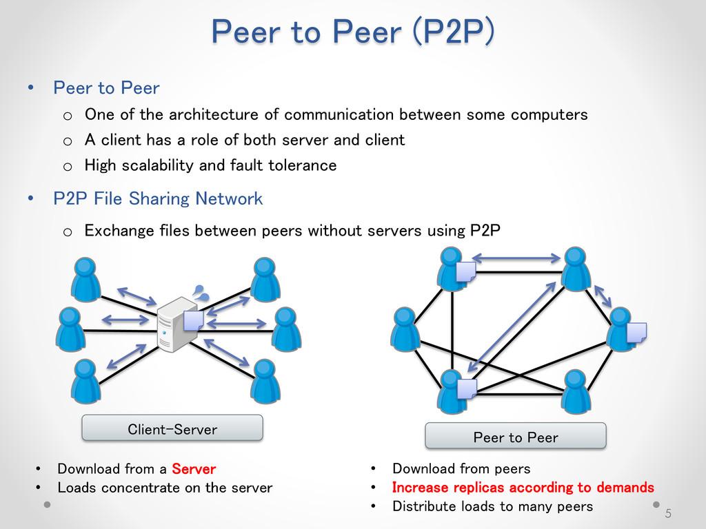 Peer to Peer (P2P) • Peer to Peer o One of the ...