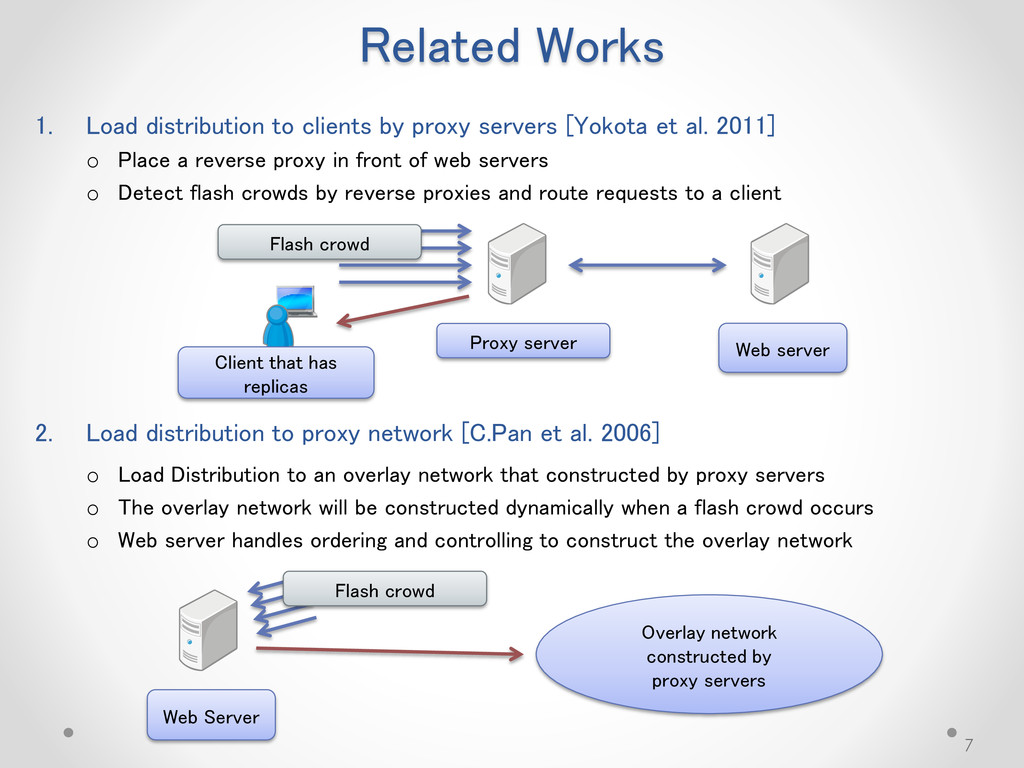 Related Works 1. Load distribution to clients b...
