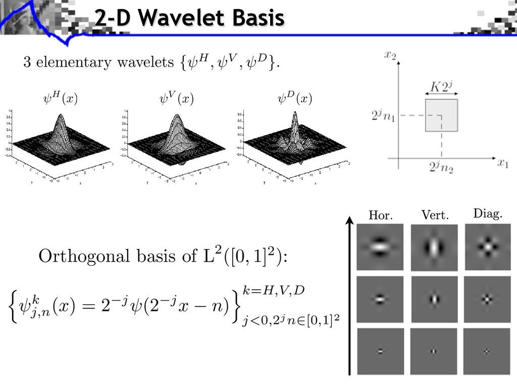 3 elementary wavelets { H, V , D}. Orthogonal b...