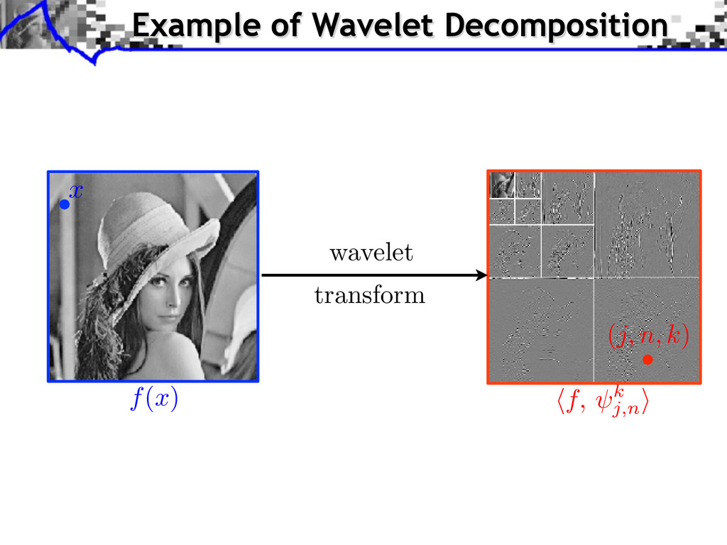 wavelet f, k j,n Example of Wavelet Decompositi...