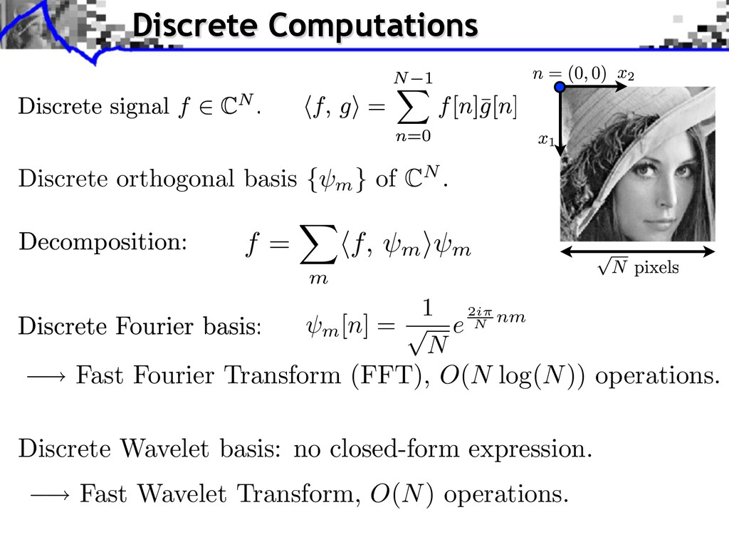 Fast Fourier Transform (FFT), O(N log(N)) opera...