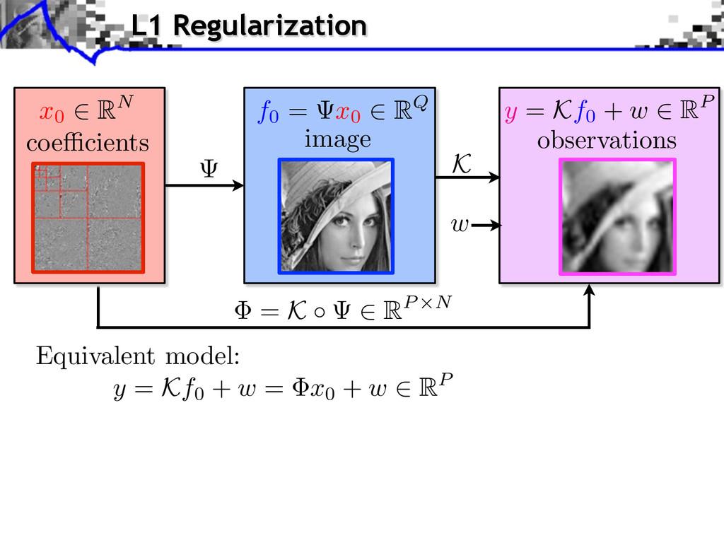y = K f0 + w = x0 + w 2 RP Equivalent model: L1...