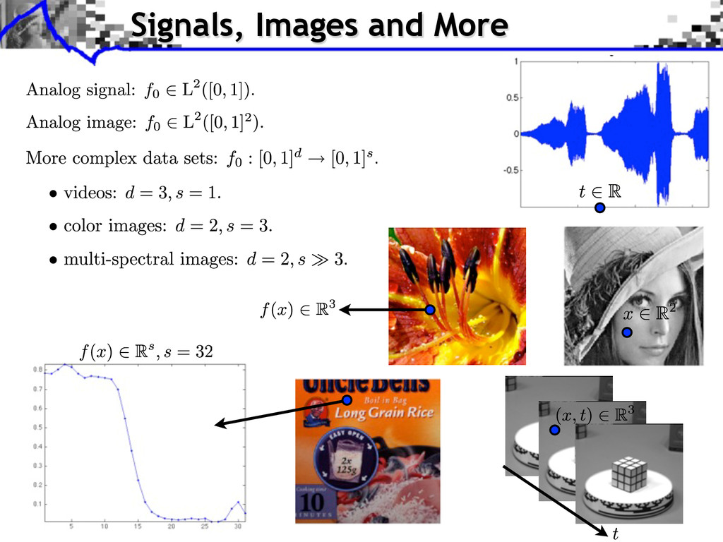 Signals, Images and More