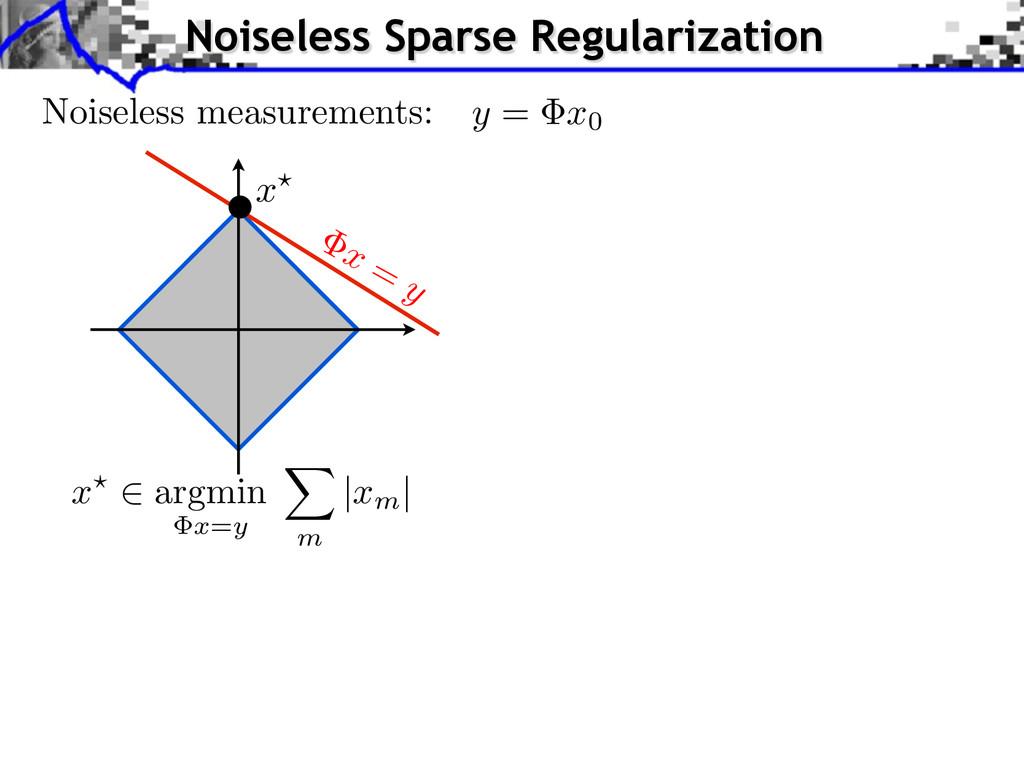 x argmin x=y m |xm | x x = y Noiseless Sparse R...