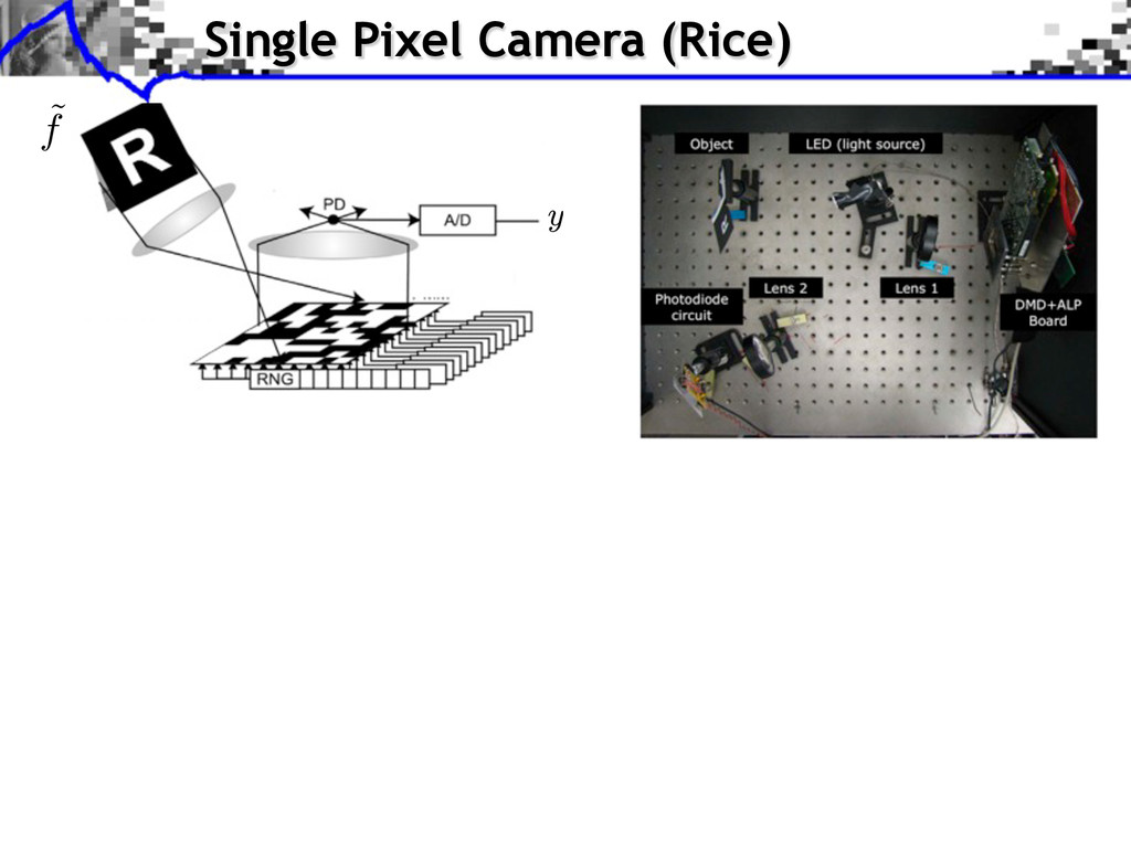 ˜ f Single Pixel Camera (Rice)