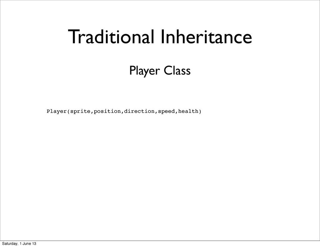 Traditional Inheritance Player(sprite,position,...
