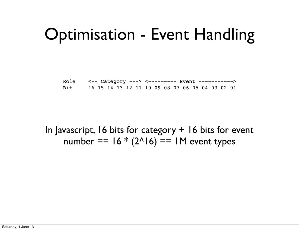 Optimisation - Event Handling Role <-- Category...