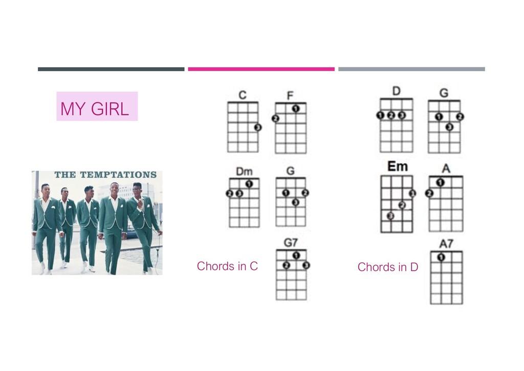MY GIRL Chords in D Chords in C