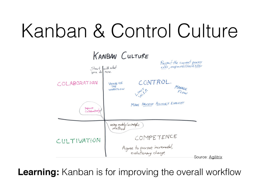 Kanban & Control Culture Learning: Kanban is fo...
