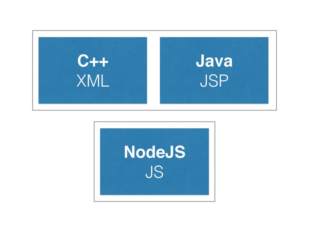 C++! XML Java! JSP NodeJS! JS