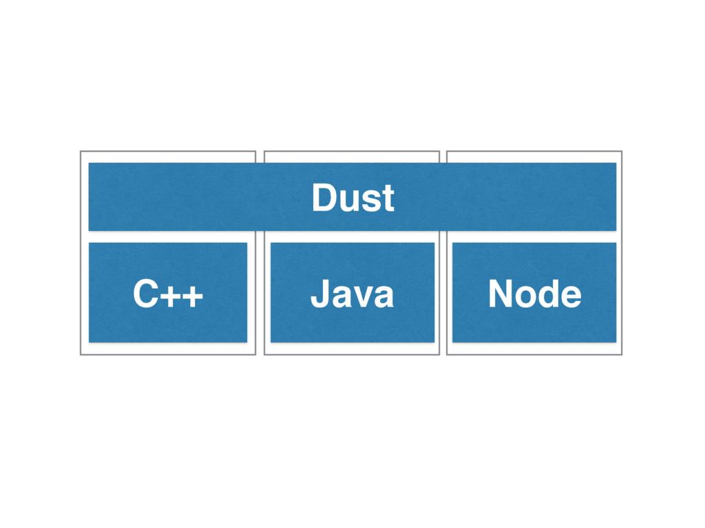 C++ Java Node Dust
