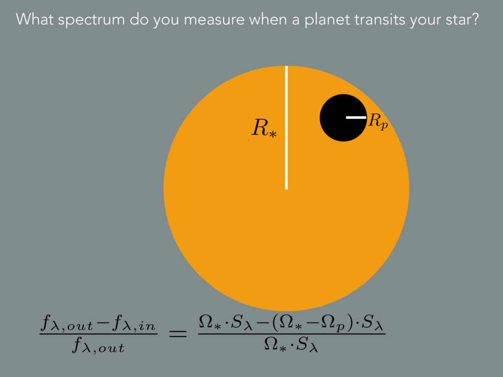 ⌦ = (R⇤/d)2 What spectrum do you measure when a...