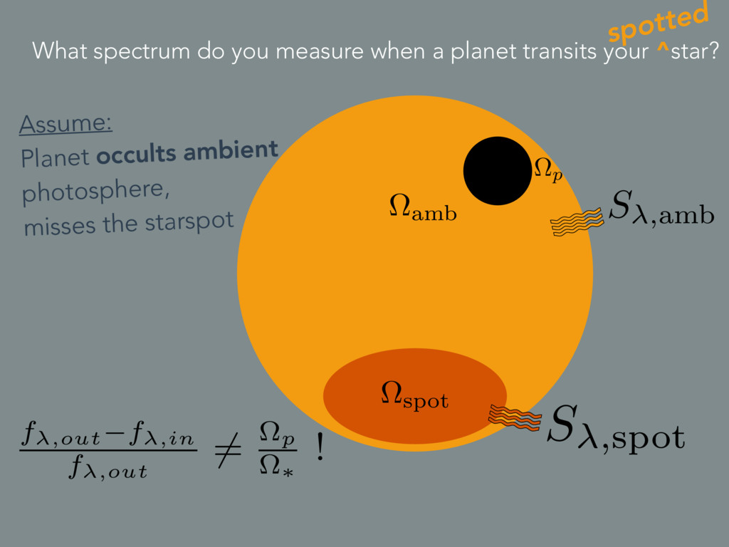 What spectrum do you measure when a planet tran...