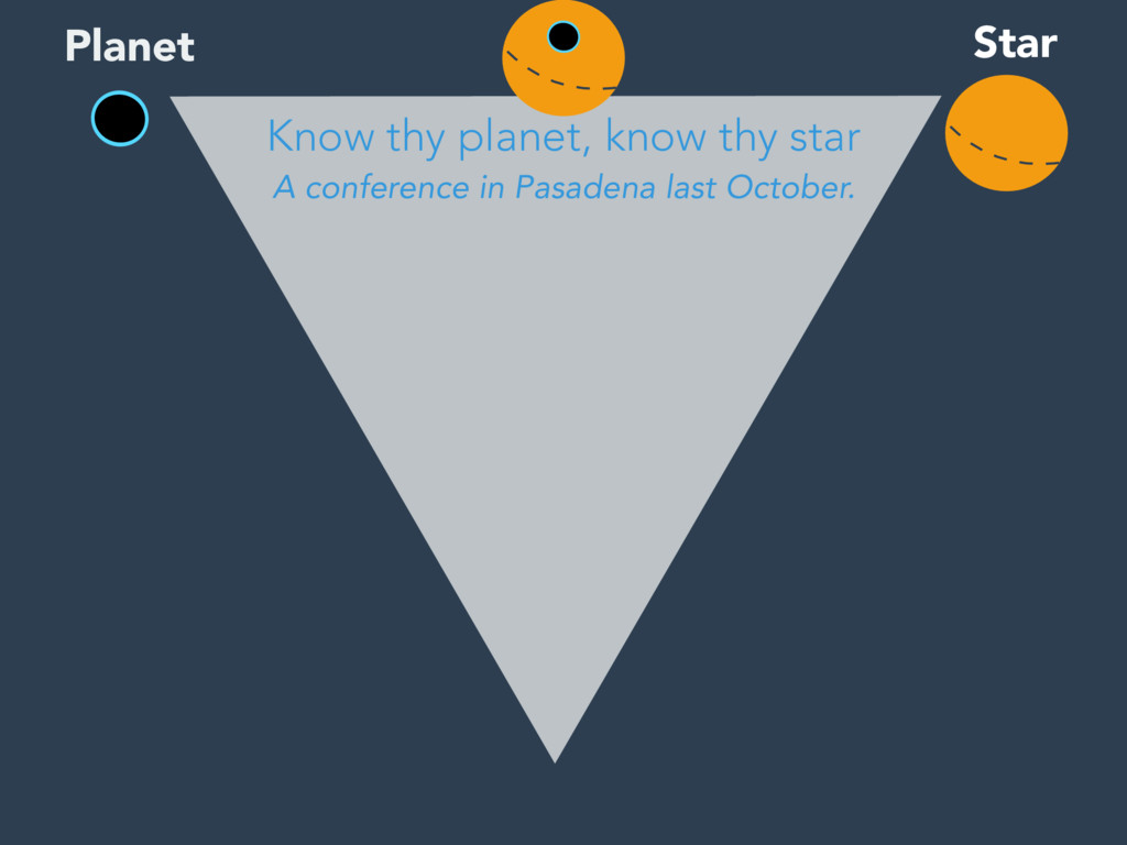 Star Planet Know thy planet, know thy star A co...