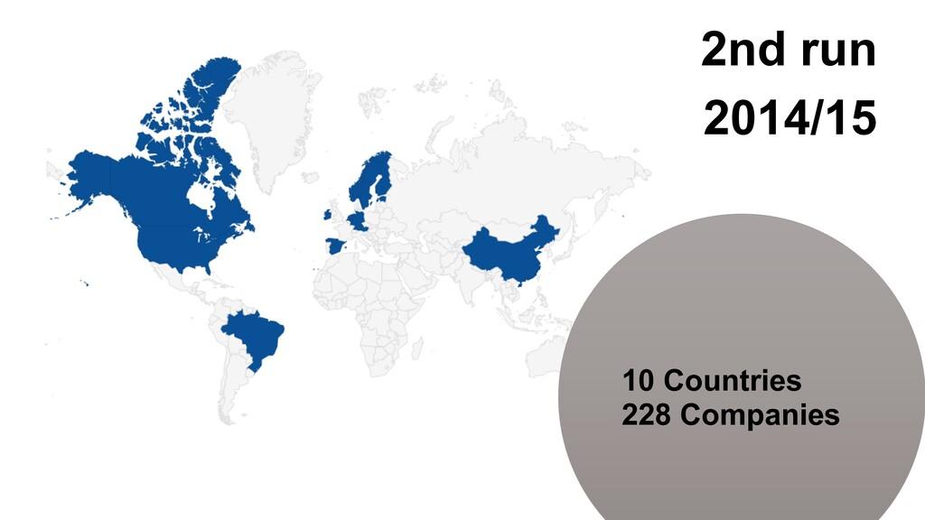 2nd run   2014/15 10 Countries   228 Companies