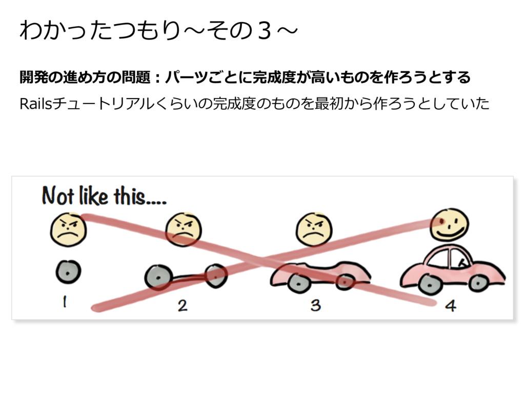わかったつもり〜その3〜 開発の進め⽅の問題:パーツごとに完成度が⾼いものを作ろうとする Ra...