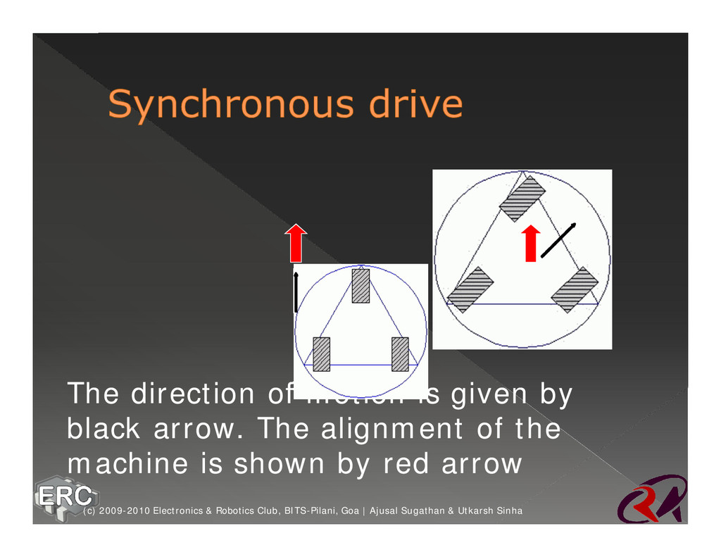 The direction of motion is given by black arrow...