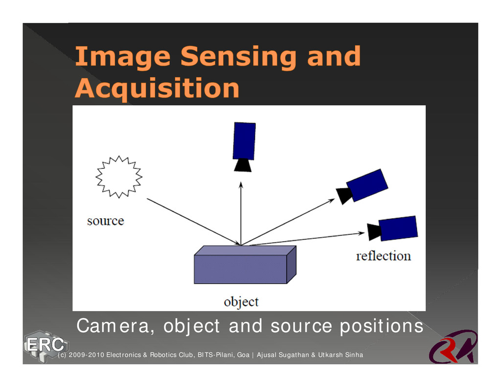 Camera, object and source positions (c) 2009-20...