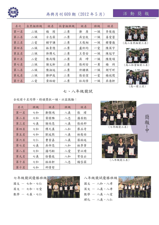 簡 報 中 活 動 簡 報 再興月刊 609 期 (2012 年 5 月) 名次 自然組班級 ...