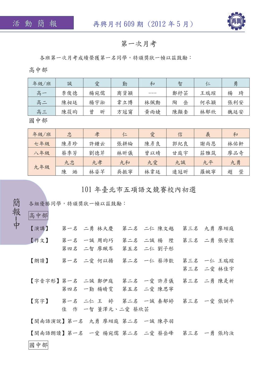 簡 報 中 活 動 簡 報 再興月刊 609 期 (2012 年 5 月) 第一次月考 各班第...