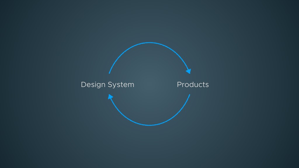 Products Design System